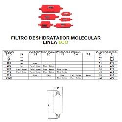 FILTRO MOLECULAR  WHITE ECO 200 1/4 FLARE MOTOR QUEMADO