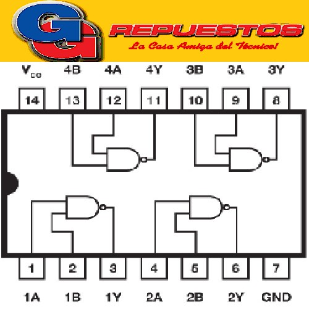 CIRCUITO INTEGRADO 74HC00N QUAD NAND DE 2 ENTRADAS