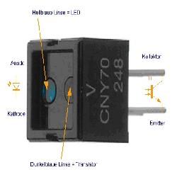 OPTO ELECTRONICA CNY 70 Photo reflective sensor LED/NPN CTR:1.5-2.5% Vbs:1.25V